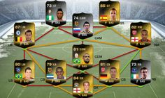 TOTW 16 IF (in-form) players (including SIF Hazard, Soldado & Walcott!) will be available in packs from 6pm (UK time), January 1st 2014 until 5:30pm (UK time), January 8th 2014. This team can be challenged in the 'Team of the Week' section within FIFA 14 Ultimate Team on your console.   http://www.fifa-coins.com/