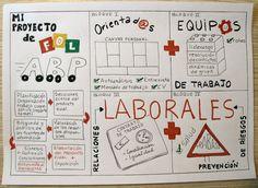 @Daniela_FOL comparte su secuencia visual en #dibujamelas http://dibujamelas.blogspot.com.es/2016/01/mi-secuencia-visual.html