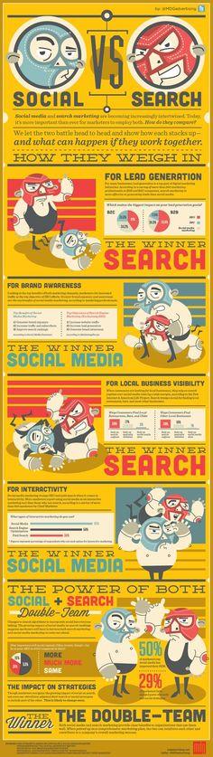 Web Infographies  -- [Infographie] Médias sociaux contre Marketing de recherche
