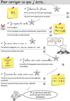 Writing Checklist in French: making sure everything's right. French Verbs, French Grammar, French Teaching Resources, Teaching French, Teaching Tools, French Flashcards, High School French, Writing Checklist, Learn Portuguese