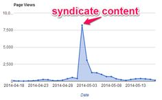 Should You Syndicate Your Blog to Get More Traffic & Leads? Read More @ http://searchenginewatch.com/article/2345534/Should-You-Syndicate-Your-Blog-to-Get-More-Traffic-Leads