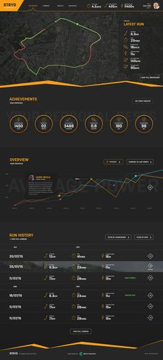 Stryd Running Dashboard by Tom Anderson Web Dashboard, Dashboard Design, Ui Web, Web Design, Page Design, Graphic Design, Interface Design, User Interface, Ui Design Inspiration