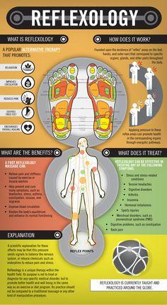 Healing Touch 101 – Massage For Health Reflexology Foot Map, Reflexology Benefits, Acupuncture Benefits, Massage Benefits, Natural Sleep Aids, Acupressure Points, Massage Techniques, Alternative Therapies, Foot Massage