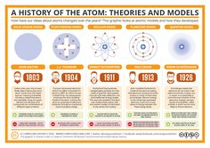 All matter is made up of atoms. This is something we now take as a given, and one of the things you learn right back at the beginning of high school or secondary school chemistry classes. Despite t…