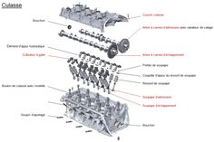 Culasse V Engine, Diesel Engine, Mécanicien Automobile, Honda Motors, Common Rail, Car Repair Service, Engine Rebuild, Volkswagen Bus, Toyota Corolla