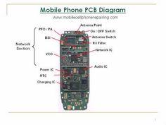 PCB Cleaner | Mobile Phone Repairing Tools | Mobile phone repair