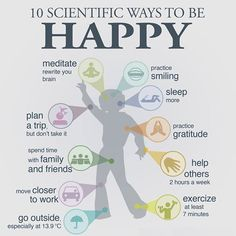 10 Scientific Ways To Be Happy (exercise is misspelled, but I won't let it stress me out lol) Reiki, Coaching, Ways To Be Happier, Mental Training, Healthy Mind, Happy Healthy, Positive Thoughts, Being Positive, Self Improvement