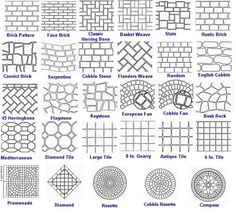 names and photos of different stone tile (paver) patterns for patio design