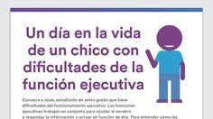 Utilice este infograma para ver como las dificultades del funcionamiento ejecutivo pueden afectar la vida diaria de los niños con TDA-H