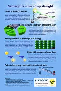 Infographic: Setting the Solar Story Straight: pv-magazine.  Supplied by Paul Zubrinich - thanks Paul!