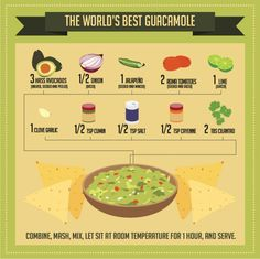 The World's Best Guacamole-I've never used cumin in mine before, interesting