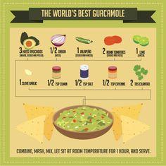 The World's Best Guacamole