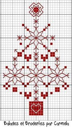 Une petite grille de sapin pour pourquoi pas présenter ses voeux à Noel avec une carte brodée ... http://nsa28.casimages.com/img/2011/11/07/111107083651265077.jpg