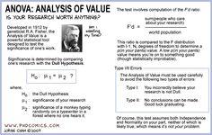 PHD Comics: Analysis of Value