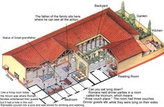 The Roman domus was much more than a place of dwelling for a Roman familia. It also served as a place of business and a religious center for worship. The size of a domus could range from a very small house...
