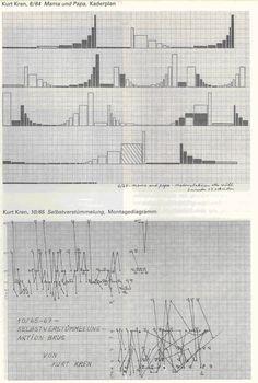 Kurt Kren diagram Sheet Music, Cinema, Diagram, Movies, Music Sheets, Movie Theater