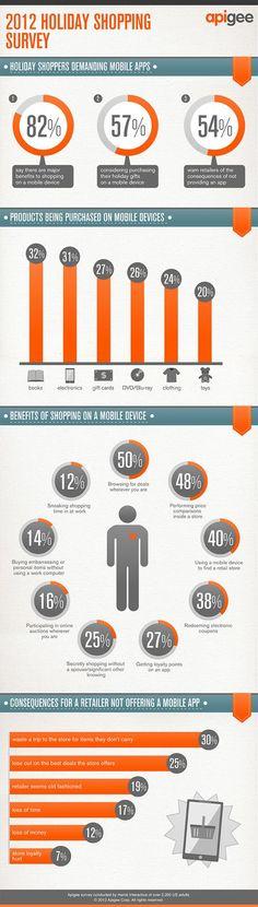 [Infographie US] L'économie des apps va avoir un impact sur le m-commerce pour la fin de l'année
