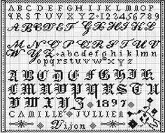 Cross stitch chart - Alphabet sampler by Camille Jullien, 1897.