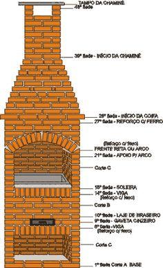 Esquema de como é montada uma churrasqueira feita com alvenaria de tijolos