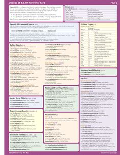Fluent English, Computer Hardware, Ielts, Computers, Software, Pdf, Graphics, Hardware, Graphic Design