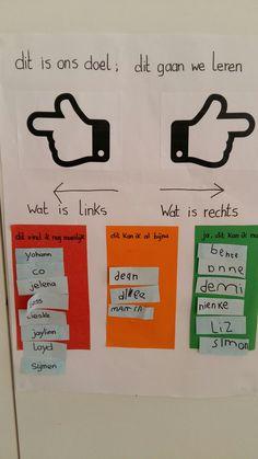 Doelen inzichtelijk maken voor leerlingen en ze op hun vaardigheden laten reflecteren.