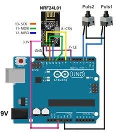 Con este sistema enviaremos comandos de texto que controlen un módulo de relés para manejar artefactos de 220V CA en una instalación de domótica. Para domótica es suficiente el alcance del módulo básico, pero se puede optar por la versión con antena incorporada, si es necesario Arduino Uno, Arduino Projects, Control, How To Apply, Technology, Robotics, Carpenter, Programming, Arduino Home Automation