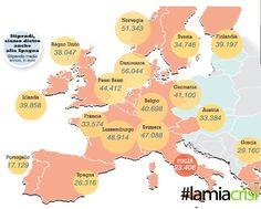 Stipendio medio dei lavoratori in Italia!