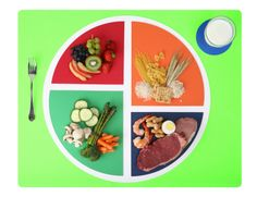How Much Food Should My Kid Be Eating   Produce For Kids   Healthy Eating For Kids   Nutrition For You