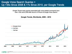 The best Meeker 2016 Internet Trends slides and what they mean   TechCrunch