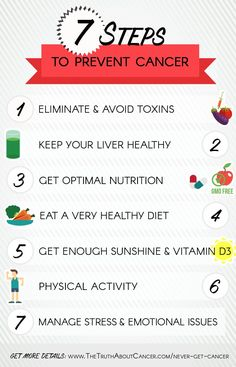 How to Never Get Cancer: 7 Important Steps