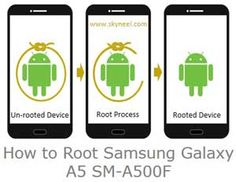 A simple, safe and easy step by step tutorial to Root Samsung Galaxy A5 SM-A500F image guide. By root you can use custom ROM, App and setting on your phone.