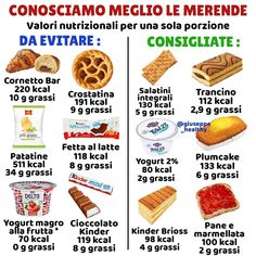 The image may contain: text Source by malloggio Food Calories List, Food Calorie Chart, No Calorie Foods, Healthy Facts, Healthy Life, Healthy Recipes, Diet Jokes, Light Recipes, Good Food