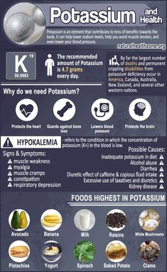 The Best Info On Vitamins And Minerals. People look at nutrition labels all the time. But, the reality is that many people don't know what vitamins and minerals they need, or the best way of gett Nutrition Sportive, Sport Nutrition, Health And Nutrition, Health And Wellness, Health Fitness, Nutrition Quotes, Men Health, Fitness Gear, Nutrition Education