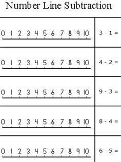 Number line subtraction  math worksheets