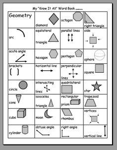 Geometry Vocabulary reference sheet. Great for math notebook.  $  http://panickedteacher.typepad.com/