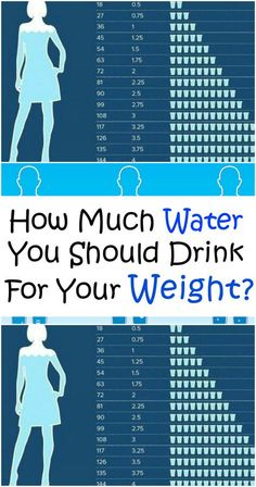 How Much Water You Should Drink For Your Weight?