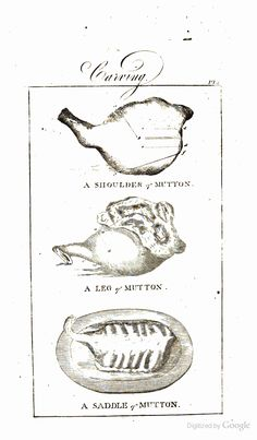 Carving diagrams From 'The Young Woman's Companion, or, Frugal Housewife' (Manchester, 1813)