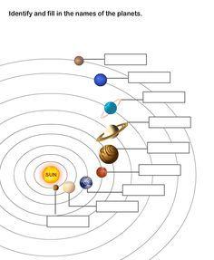 Sluneční soustava Pracovní list 8 | Další informace o devět planet ve sluneční soustavě