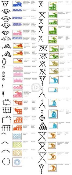Crochet Stitch Symbols Crochet Symbols and how it looks after crocheting. Words are in Spanish and it is a Jpeg, so it cannot be translated. The post Crochet Stitch Symbols appeared first on Hushist.Watch This Video Beauteous Finished Make Crochet Lo Crochet Stitches Chart, Crochet Diagram, Knitting Charts, Knitting Stitches, Knitting Patterns, Crochet Patterns, Knitting Machine, Diagram Chart, Knitting Help