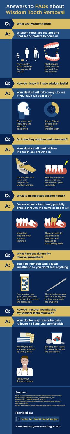 Did you know that nearly 35% of people don't ever get wisdom teeth? For those that do, it is very common to experience impacted wisdom teeth. Come in today for a free consult and exam, we can help! http://www.perfectsmilethousandoaks.com/