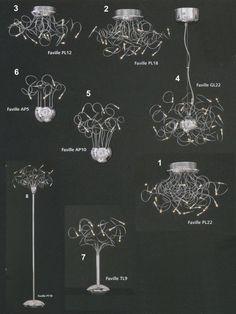 Svietidlá.com - Ideal-lux - Faville - Moderné svietidlá - svetlá, osvetlenie, lampy, žiarovky, lustre, LED