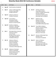 Southeastern Conference - South Carolina Gamecocks football: Week to week schedule of only SEC teams against other SEC teams