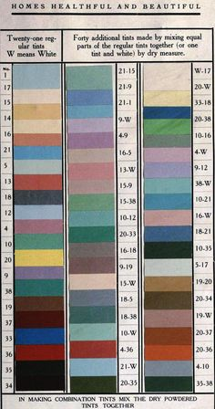 Colourysis Charts By Emily Noyes Vanderpoel  Art Pinterest Public Domain Chart And De Stijl