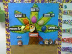 beach themed classroom  www.schoolgirlstyle.com