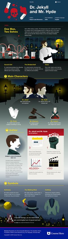 This @CourseHero infographic on Dr. Jekyll and Mr. Hyde is both visually stunning and informative!