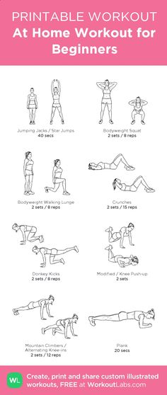 """Plan Skinny Workout - At Home Full Body Workout for Beginners (Women) from WorkoutLabs.com • Click through to download as printable PDF! #customworkout Watch this Unusual Presentation for the Amazing """"6-Minutes to Skinny"""" Secret of a California Working Mom"""