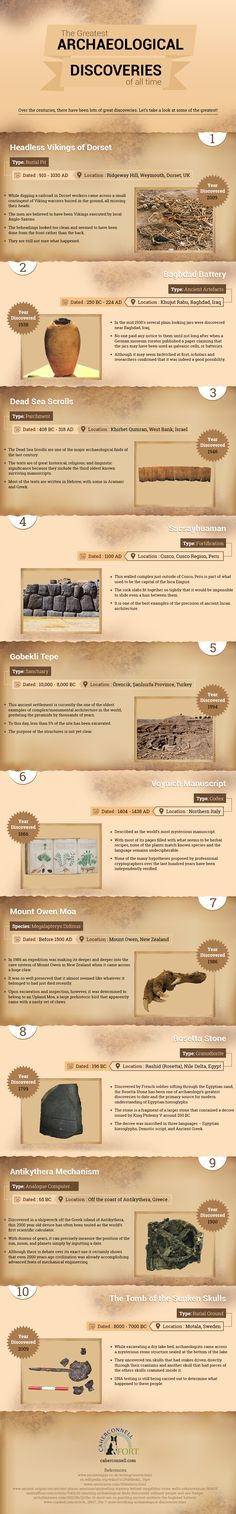10 Of The Greatest Archaeological Discoveries Of All Time
