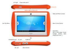 Oregon Scientific debuts $150 MEEP! Tablet for kids