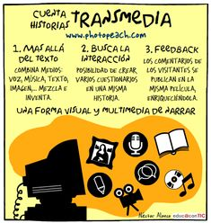 Narrativa Digital, Storytelling, Coding, Teaching, Education, School, Apps, Web 2, Tic Tac