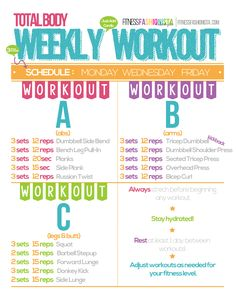 Weekly Weight Loss Plan Week 2 - Fitness Fashionista